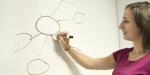 Nekaj predlogov, ki vam bodo pomagali ustvariti boljšo poslovno idejo
