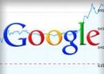 Po zaslugi oglaševanja Google povečal dobiček za 17 odstotkov